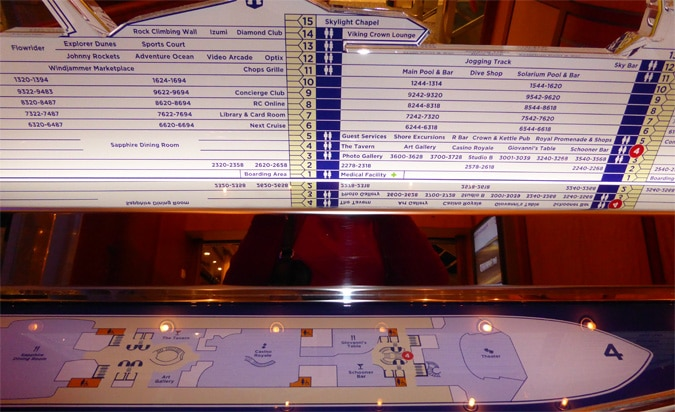 Cruise Ship Wayfinding Case study: Explorer of the Seas