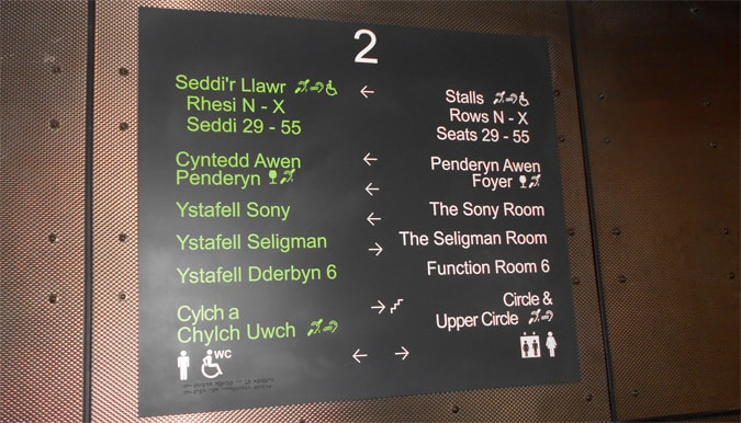 Wayfinding Design Principles and Signage